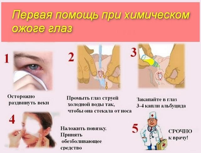 Первая помощь при химических ожогах на коже и внутренних органов